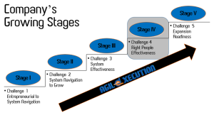 Stage IV - Pic